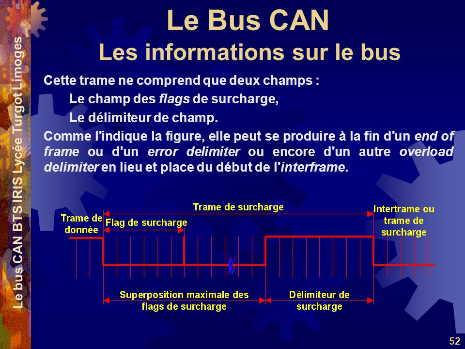 Le Bus CAN Le bus CAN BTS IRIS Lycée Turgot Limoges 52 Cette trame ne comprend que deux champs : Le champ des flags de surcharge, Le délimiteur de cha