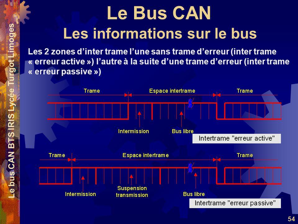 Le Bus CAN Le bus CAN BTS IRIS Lycée Turgot Limoges 54 Les 2 zones d'inter trame l'une sans trame d'erreur (inter trame « erreur active ») l'autre à l