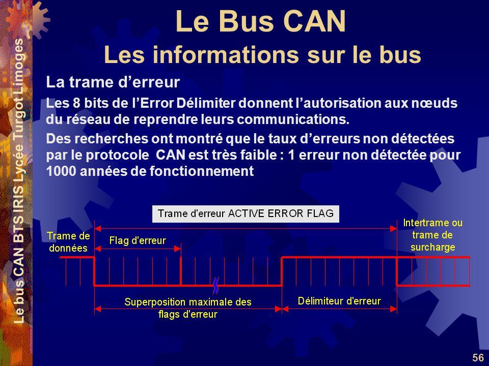 Le Bus CAN Le bus CAN BTS IRIS Lycée Turgot Limoges 56 La trame d'erreur Les 8 bits de l'Error Délimiter donnent l'autorisation aux nœuds du réseau de