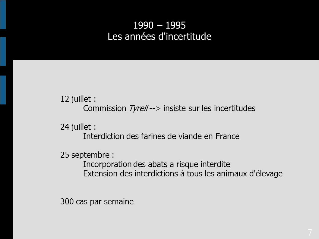 12 juillet : Commission Tyrell --> insiste sur les incertitudes 24 juillet : Interdiction des farines de viande en France 25 septembre : Incorporation des abats a risque interdite Extension des interdictions à tous les animaux d élevage 300 cas par semaine 1990 – 1995 Les années d incertitude 7