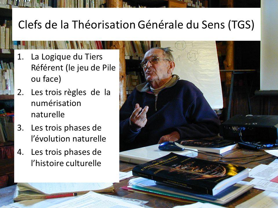 5 Copyright www.groupebena.org Béna de 1970 à 2011 TitreAnnée Le Livre Zéro ou la genèse du Sens1982 Le Monde n'est pas malade, il enfante1989 La Théo