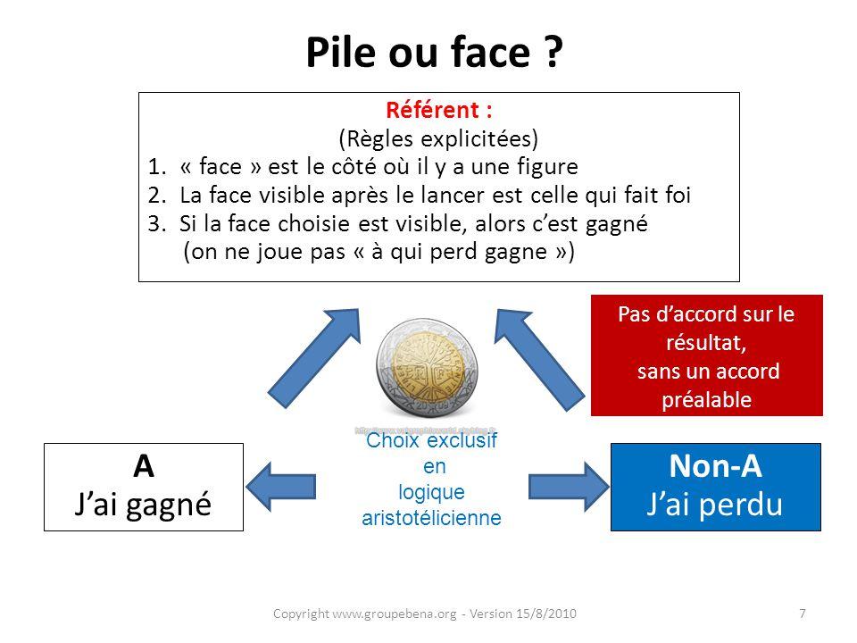 Copyright www.groupebena.org - Version 15/8/2010 6 1.La Logique du Tiers Référent (le jeu de Pile ou face) 2.Les trois règles de la numérisation natur