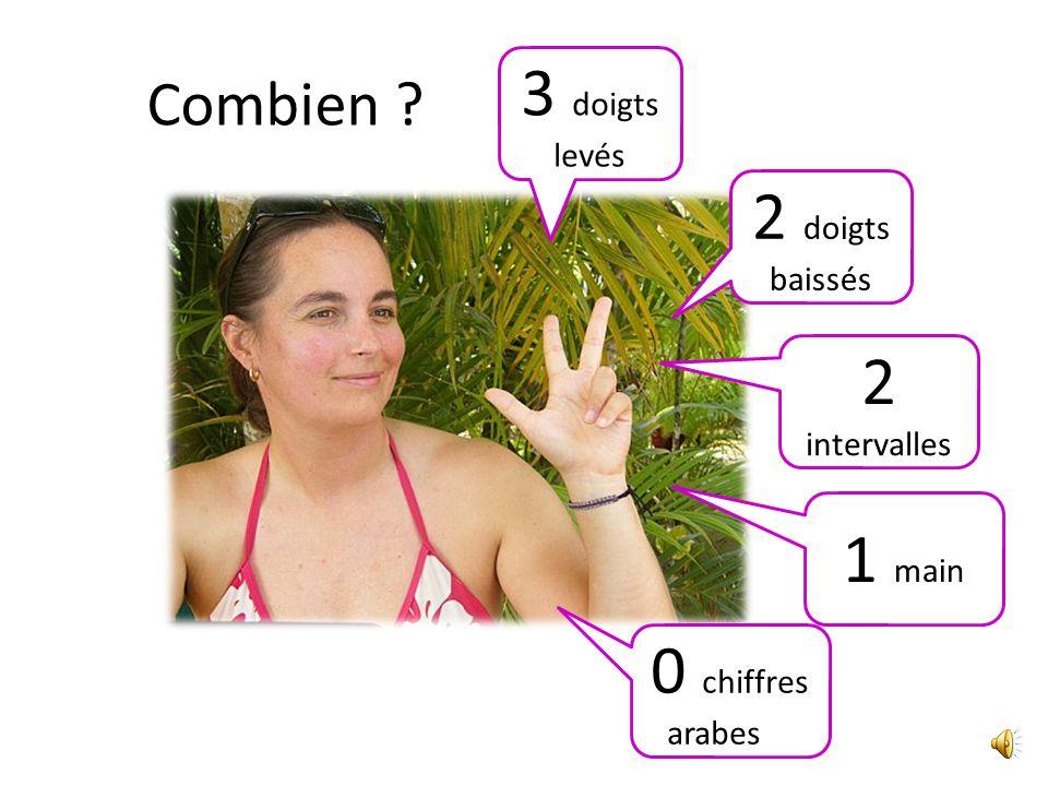 7Copyright www.groupebena.org - Version 15/8/2010 Pile ou face .