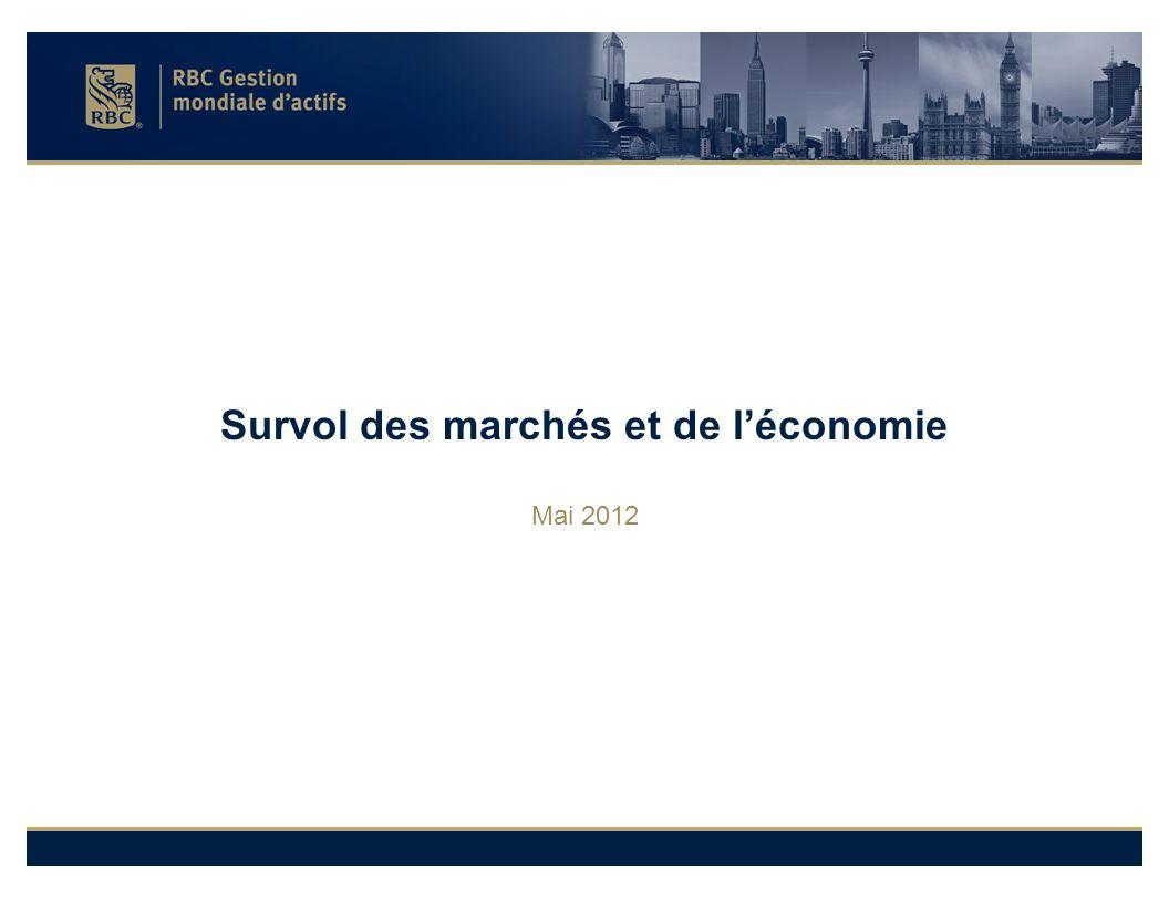 Survol des marchés et de l'économie Mai 2012