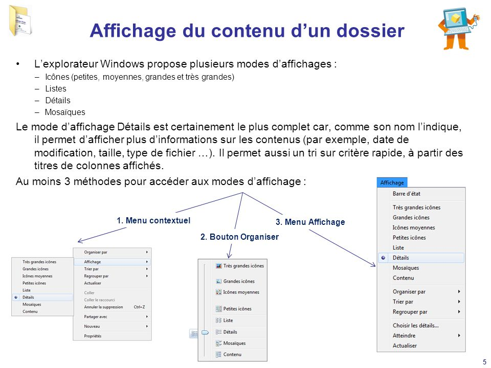 Affichage du contenu d'un dossier L'explorateur Windows propose plusieurs modes d'affichages : –Icônes (petites, moyennes, grandes et très grandes) –L