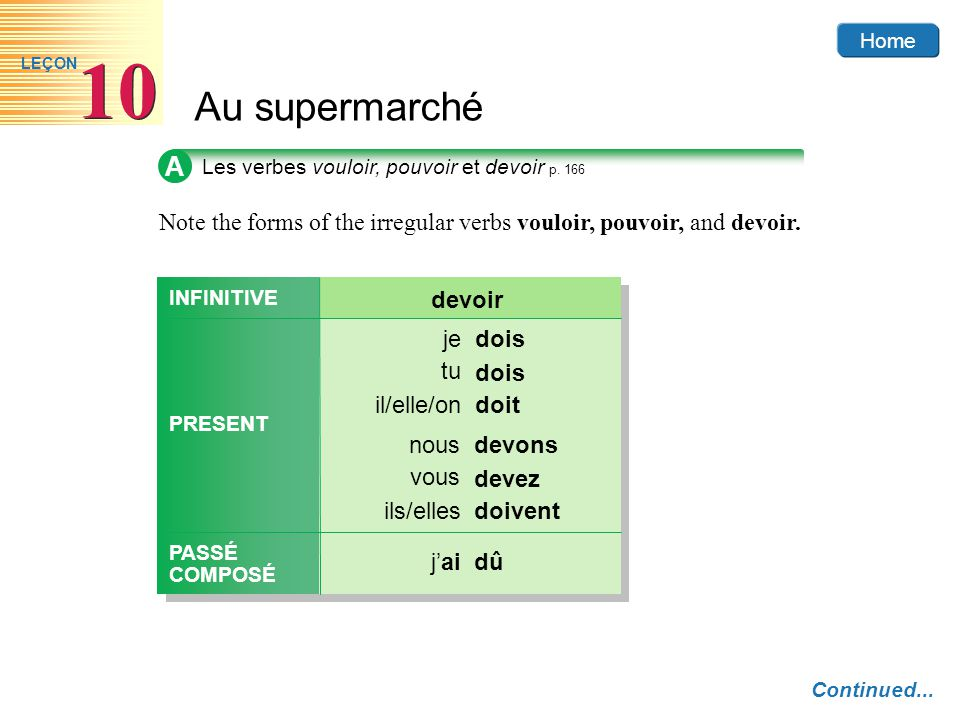 Home Au supermarché 10 LEÇON A Les verbes vouloir, pouvoir et devoir p. 166 jedois nousdevons vous devez il/elle/on doit ils/elles doivent devoir j'ai