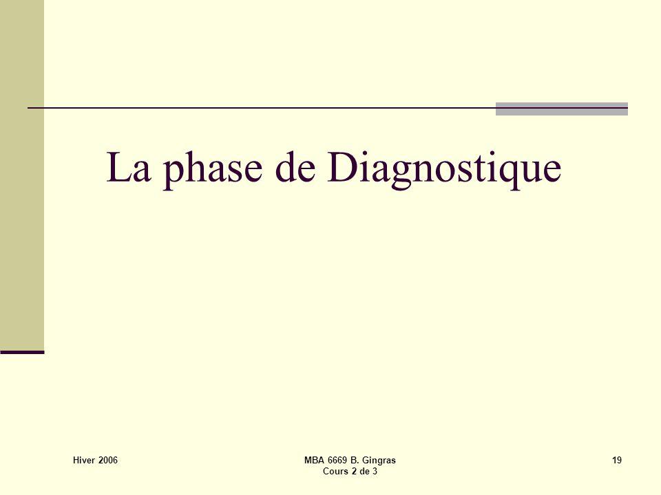 Hiver 2006 MBA 6669 B. Gingras Cours 2 de 3 19 La phase de Diagnostique