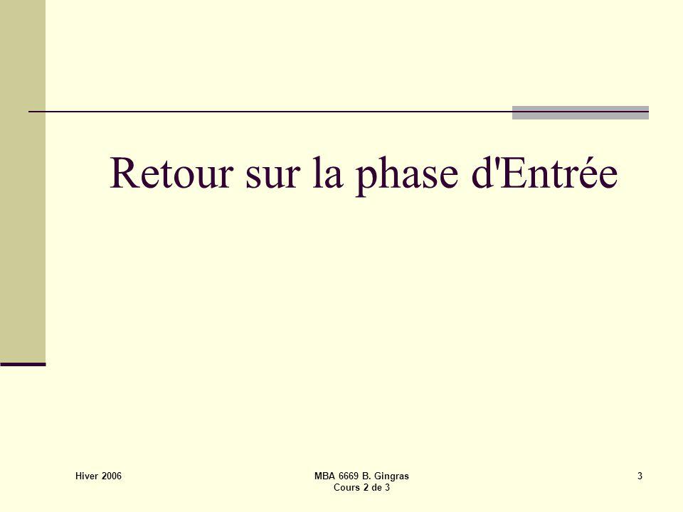 Hiver 2006 MBA 6669 B. Gingras Cours 2 de 3 3 Retour sur la phase d Entrée