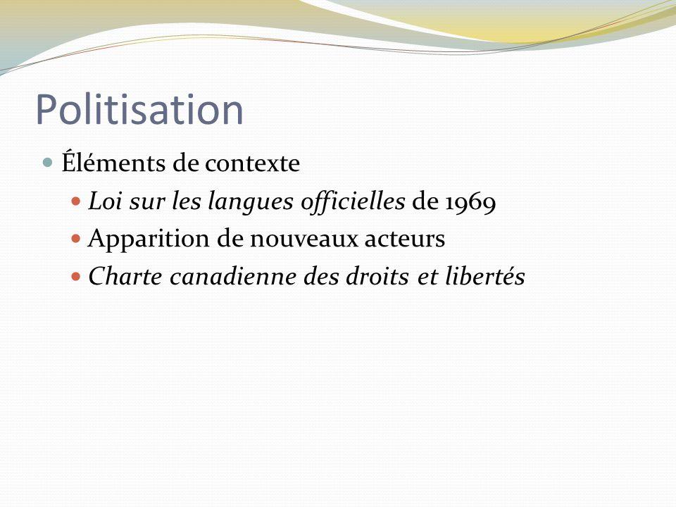 Politisation Éléments de contexte Loi sur les langues officielles de 1969 Apparition de nouveaux acteurs Charte canadienne des droits et libertés