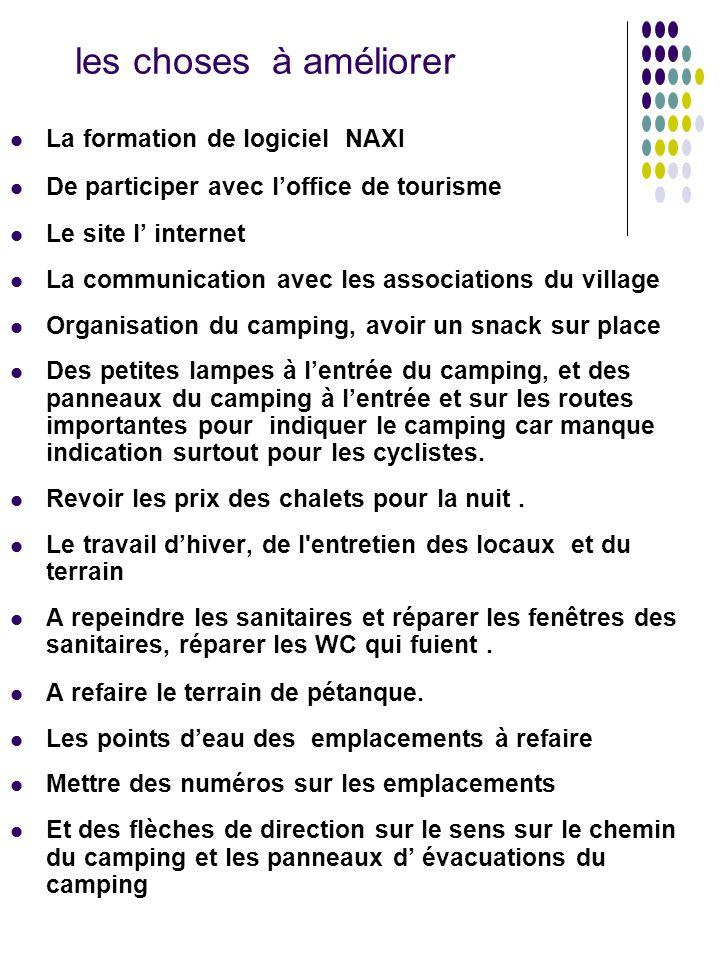 les choses à améliorer La formation de logiciel NAXI De participer avec l'office de tourisme Le site l' internet La communication avec les association