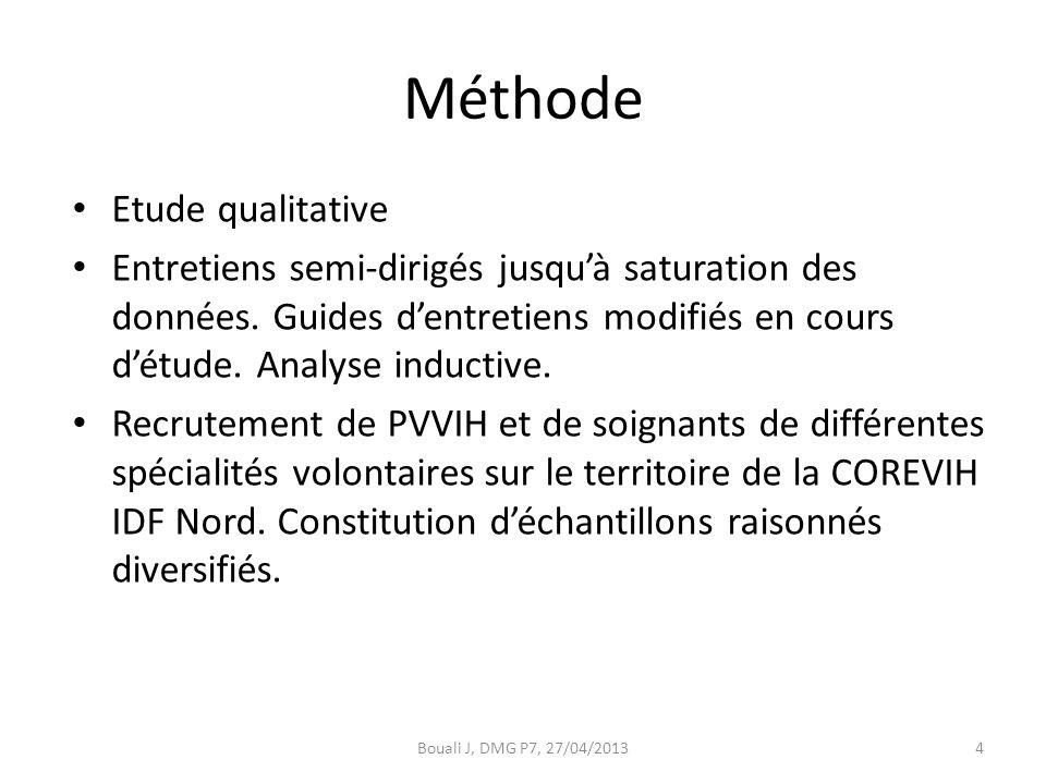Méthode Etude qualitative Entretiens semi-dirigés jusqu'à saturation des données.
