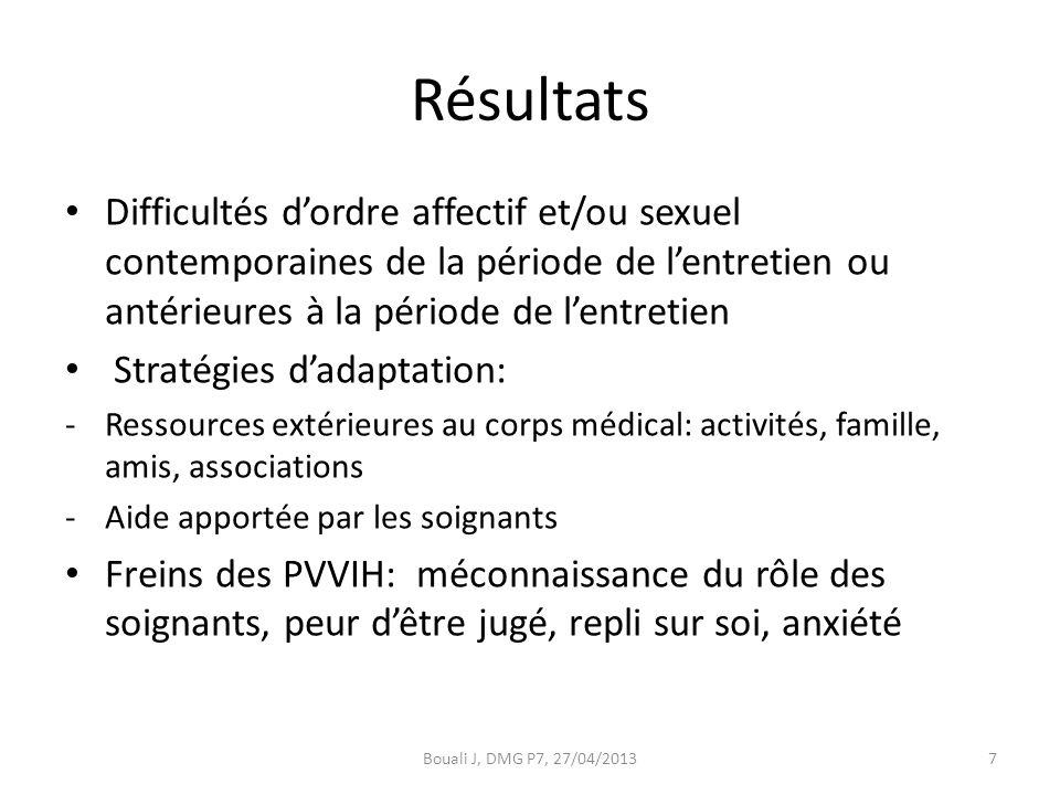 Merci de votre attention Bouali J, DMG P7, 27/04/201318