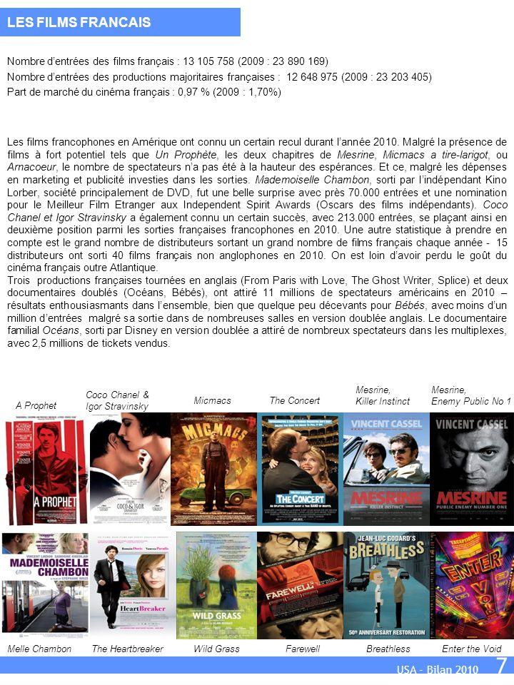 USA - Bilan 2010 7 Les films francophones en Amérique ont connu un certain recul durant l'année 2010.