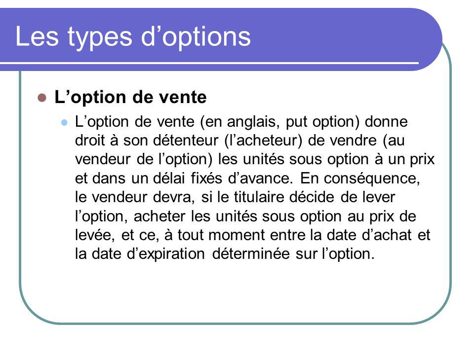 Les types d'options L'option de vente L'option de vente (en anglais, put option) donne droit à son détenteur (l'acheteur) de vendre (au vendeur de l'option) les unités sous option à un prix et dans un délai fixés d'avance.
