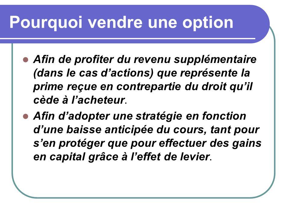 Pourquoi vendre une option Afin de profiter du revenu supplémentaire (dans le cas d'actions) que représente la prime reçue en contrepartie du droit qu'il cède à l'acheteur.
