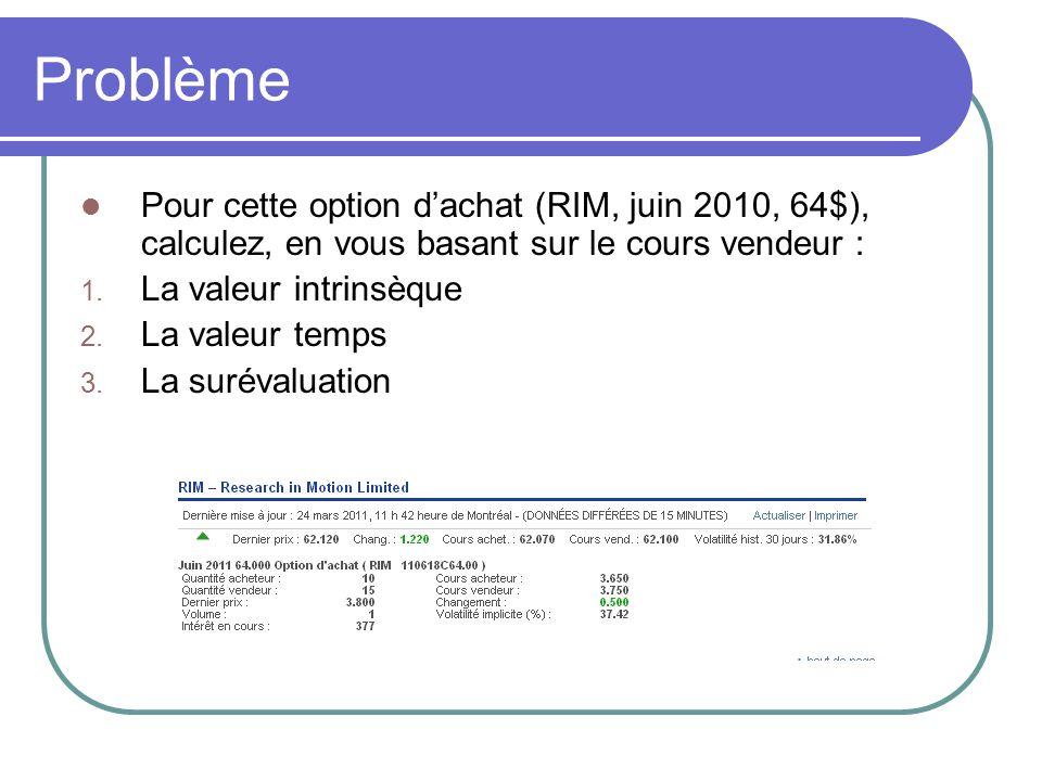 Problème Pour cette option d'achat (RIM, juin 2010, 64$), calculez, en vous basant sur le cours vendeur : 1.