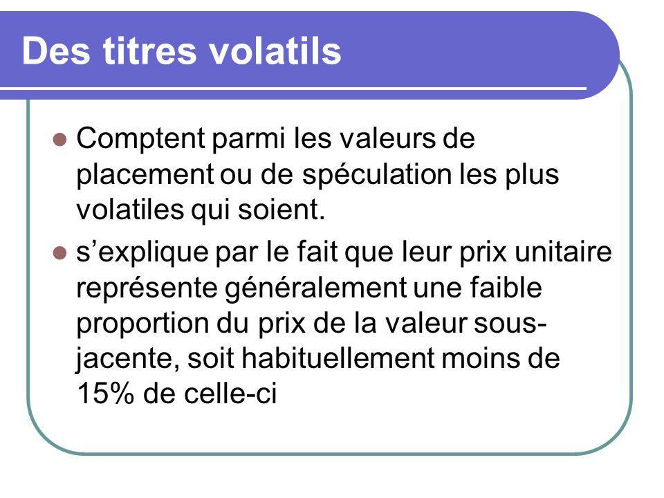 Des titres volatils Comptent parmi les valeurs de placement ou de spéculation les plus volatiles qui soient.