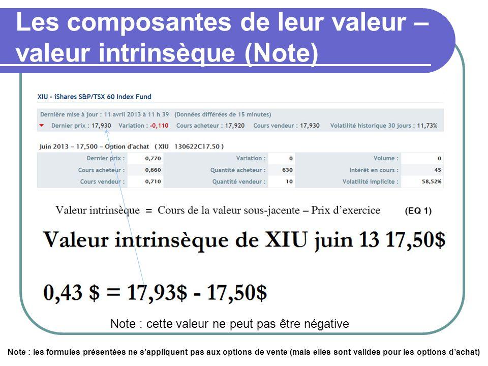Les composantes de leur valeur – valeur intrinsèque (Note) Note : les formules présentées ne s'appliquent pas aux options de vente (mais elles sont valides pour les options d'achat) Note : cette valeur ne peut pas être négative