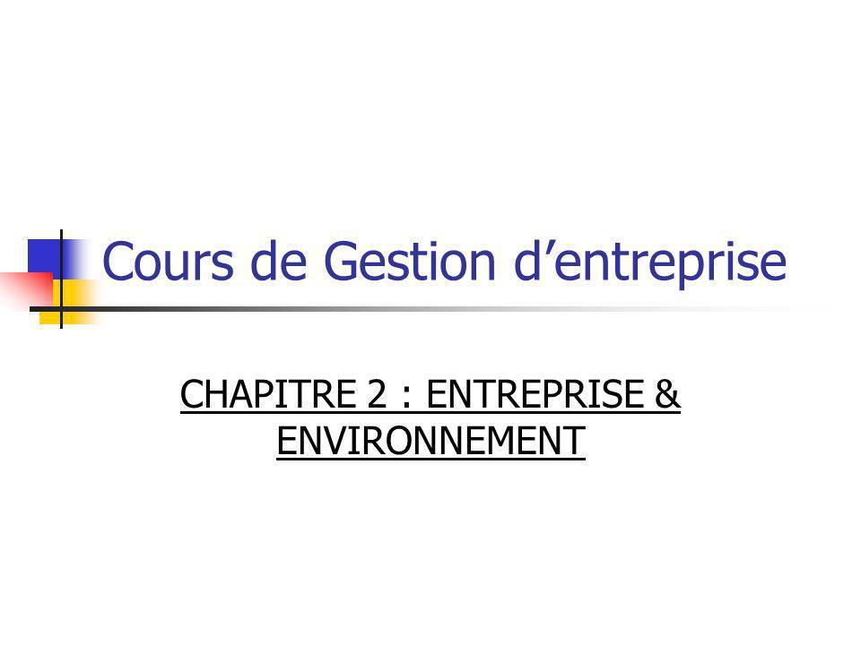 Cours de Gestion d'entreprise CHAPITRE 2 : ENTREPRISE & ENVIRONNEMENT