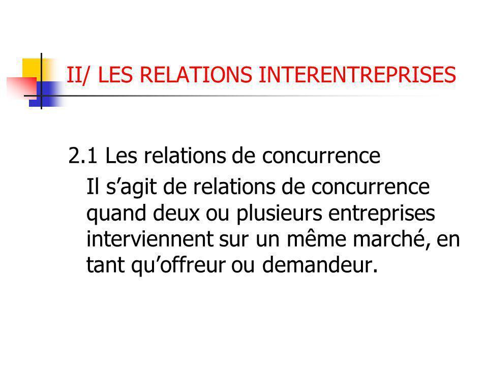 II/ LES RELATIONS INTERENTREPRISES 2.1 Les relations de concurrence Il s'agit de relations de concurrence quand deux ou plusieurs entreprises intervie