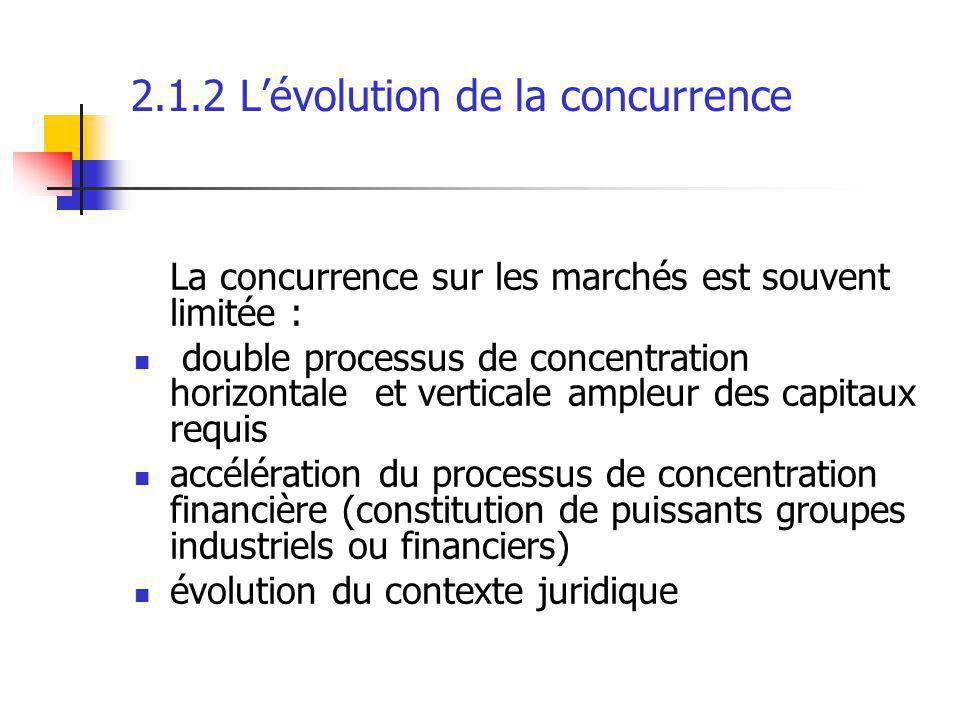 2.1.2 L'évolution de la concurrence La concurrence sur les marchés est souvent limitée : double processus de concentration horizontale et verticale am