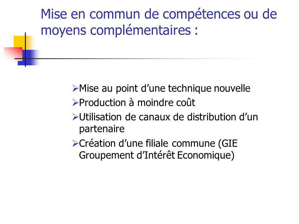 Mise en commun de compétences ou de moyens complémentaires :  Mise au point d'une technique nouvelle  Production à moindre coût  Utilisation de can