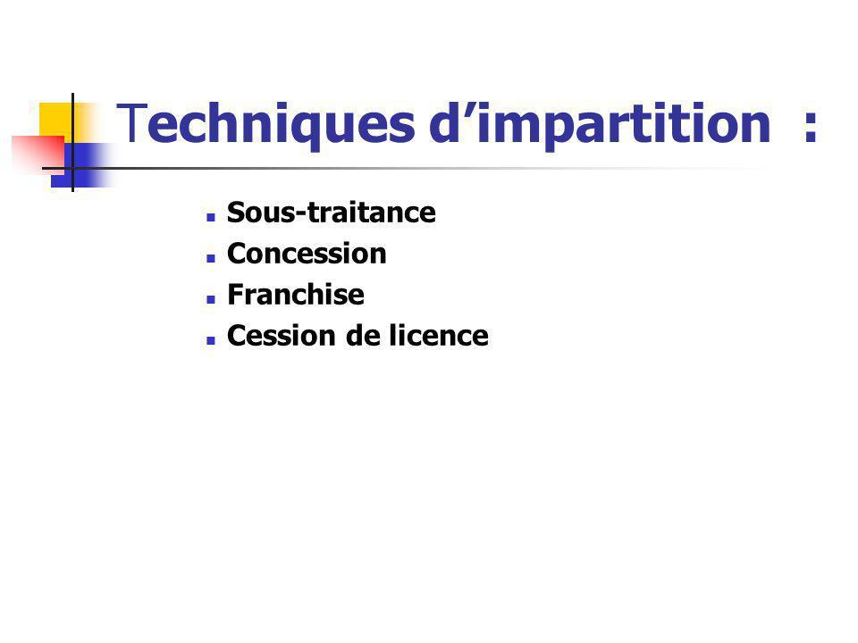 Techniques d'impartition : Sous-traitance Concession Franchise Cession de licence