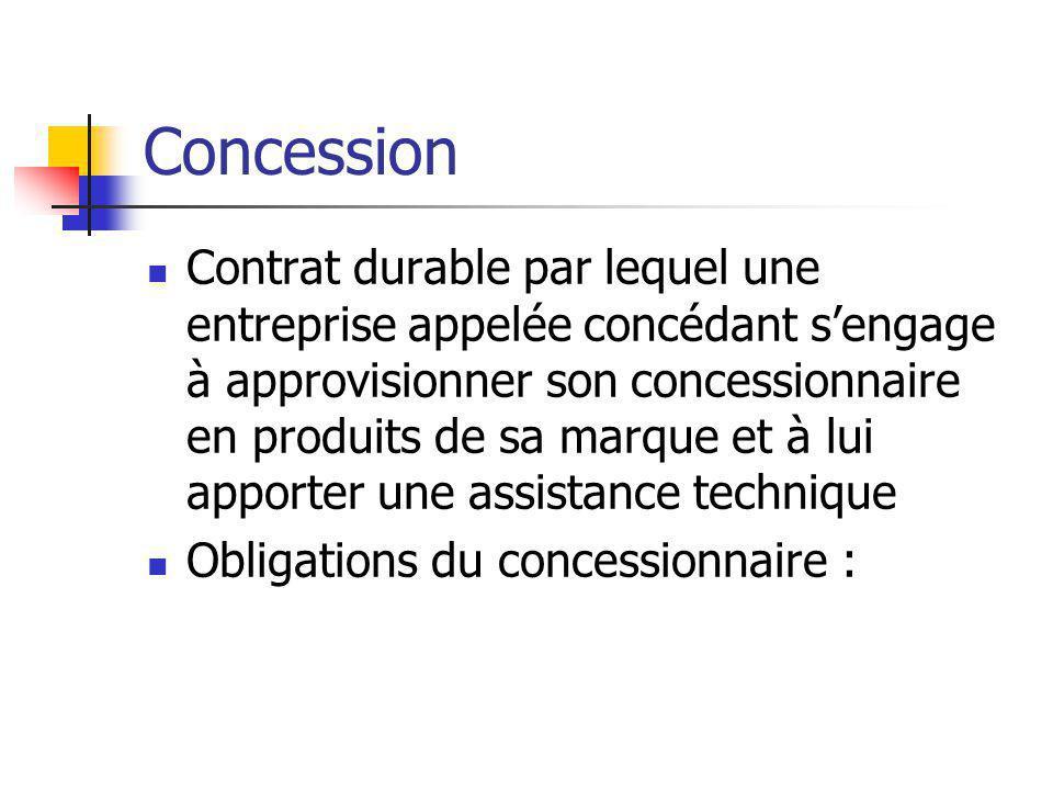 Concession Contrat durable par lequel une entreprise appelée concédant s'engage à approvisionner son concessionnaire en produits de sa marque et à lui