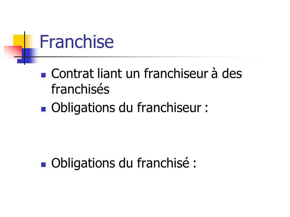 Franchise Contrat liant un franchiseur à des franchisés Obligations du franchiseur : Obligations du franchisé :