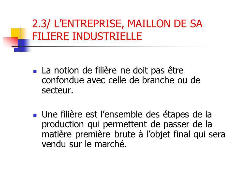 2.3/ L'ENTREPRISE, MAILLON DE SA FILIERE INDUSTRIELLE La notion de filière ne doit pas être confondue avec celle de branche ou de secteur. Une filière