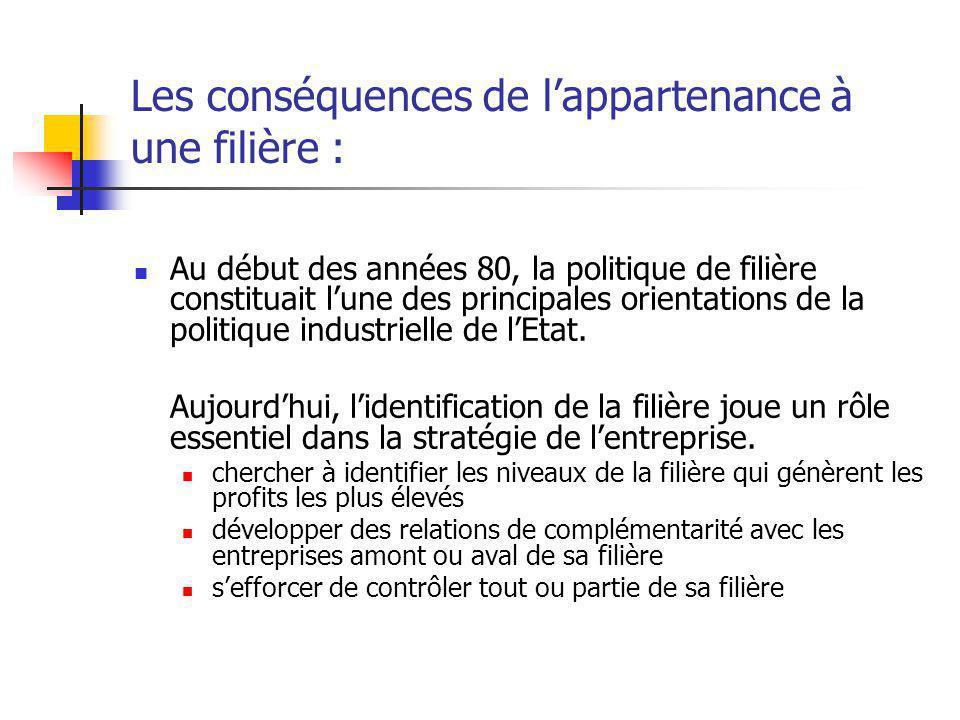 Les conséquences de l'appartenance à une filière : Au début des années 80, la politique de filière constituait l'une des principales orientations de l