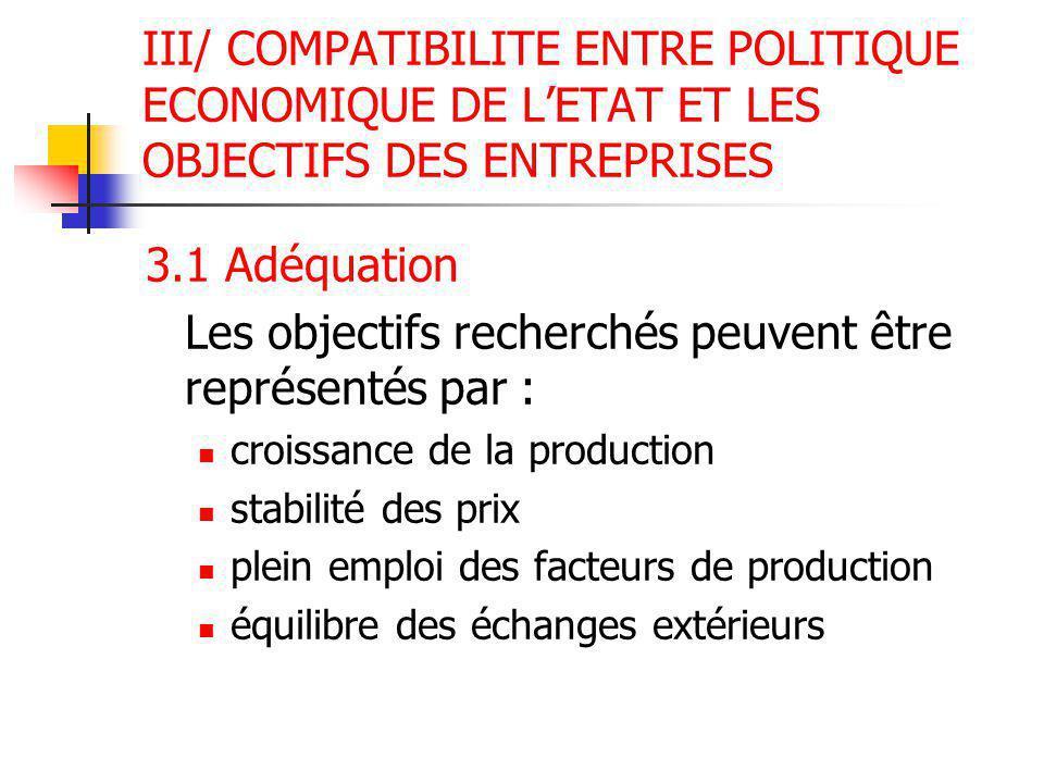 III/ COMPATIBILITE ENTRE POLITIQUE ECONOMIQUE DE L'ETAT ET LES OBJECTIFS DES ENTREPRISES 3.1 Adéquation Les objectifs recherchés peuvent être représen