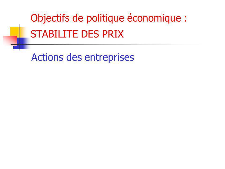 Objectifs de politique économique : STABILITE DES PRIX Actions des entreprises
