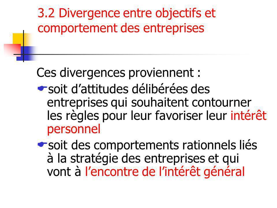 3.2 Divergence entre objectifs et comportement des entreprises Ces divergences proviennent :  soit d'attitudes délibérées des entreprises qui souhait