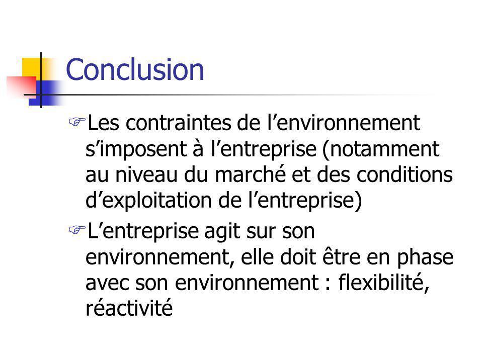 Conclusion  Les contraintes de l'environnement s'imposent à l'entreprise (notamment au niveau du marché et des conditions d'exploitation de l'entrepr