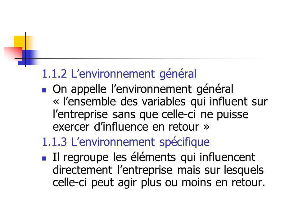 1.1.2 L'environnement général On appelle l'environnement général « l'ensemble des variables qui influent sur l'entreprise sans que celle-ci ne puisse