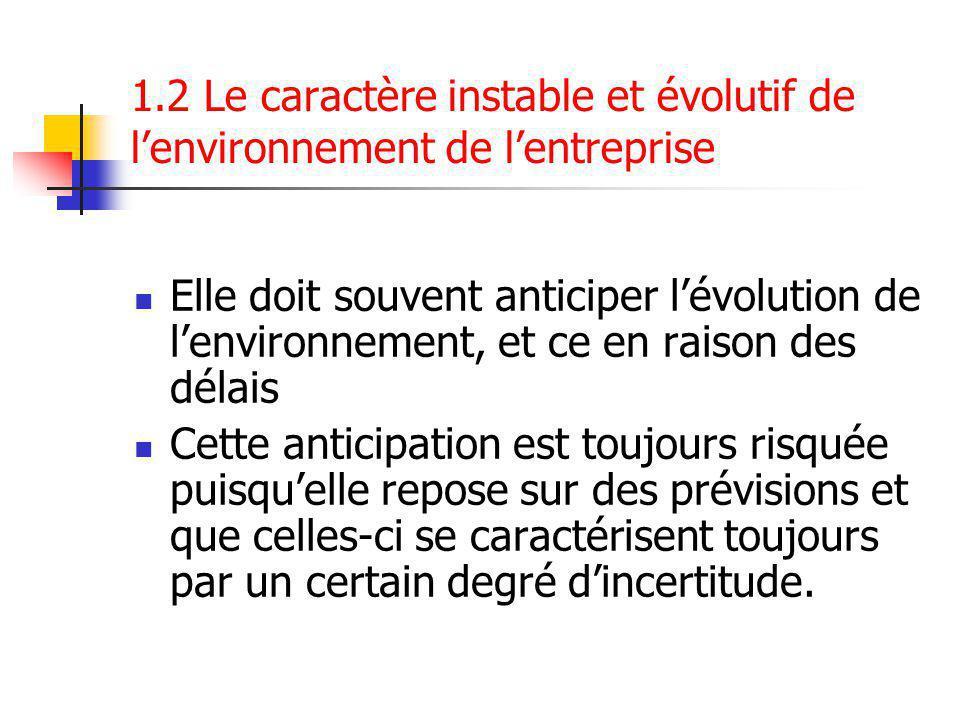 1.2 Le caractère instable et évolutif de l'environnement de l'entreprise Elle doit souvent anticiper l'évolution de l'environnement, et ce en raison d