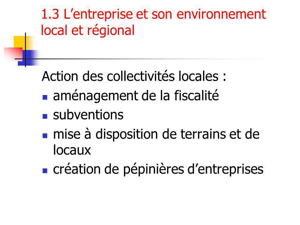 1.3 L'entreprise et son environnement local et régional Action des collectivités locales : aménagement de la fiscalité subventions mise à disposition