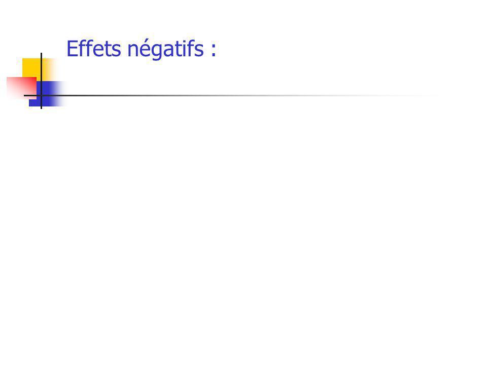 Effets négatifs :