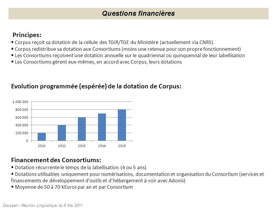 Questions financières Principes:  Corpus reçoit sa dotation de la cellule des TGIR/TGE du Ministère (actuellement via CNRS).  Corpus redistribue sa