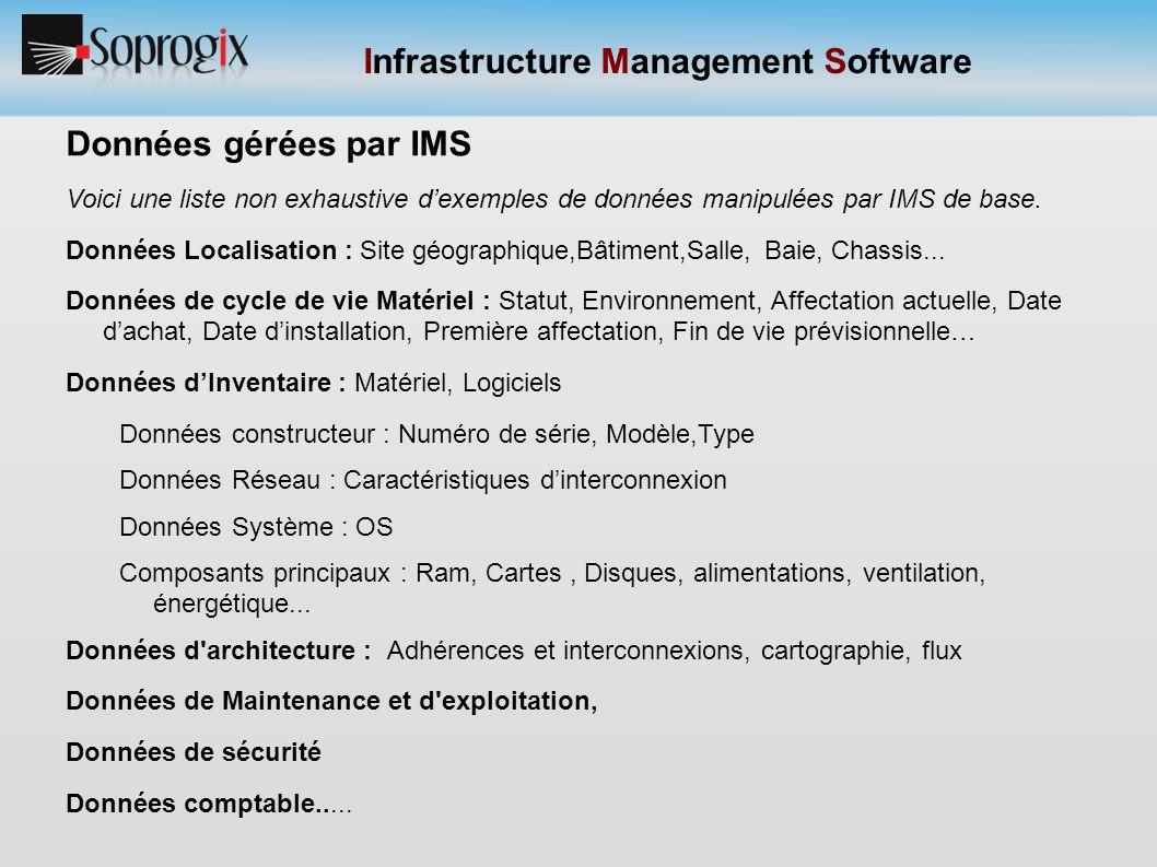 Infrastructure Management Software Données gérées par IMS Voici une liste non exhaustive d'exemples de données manipulées par IMS de base. Données Loc