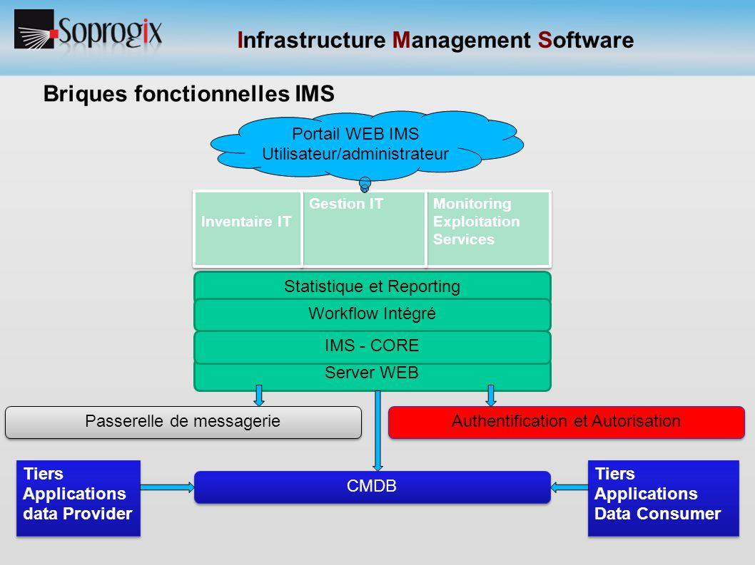 Infrastructure Management Software Architecture IMS s installe sur un serveur web et utilise une base de données et éventuellement un annuaire LDAP.
