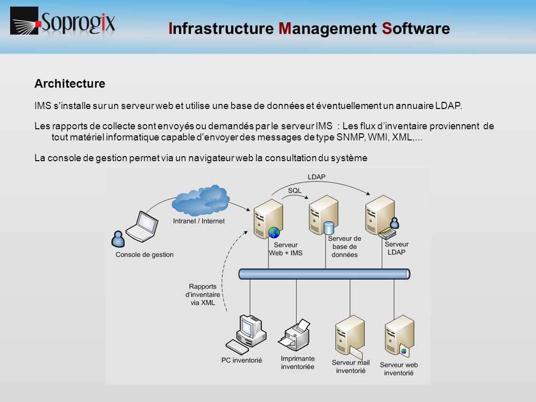 Infrastructure Management Software Architecture IMS s'installe sur un serveur web et utilise une base de données et éventuellement un annuaire LDAP. L