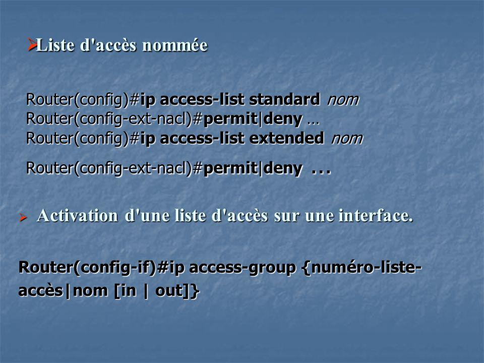  Liste d'accès nommée Router(config)#ip access-list standard nom Router(config-ext-nacl)#permit|deny … Router(config)#ip access-list extended nom Rou