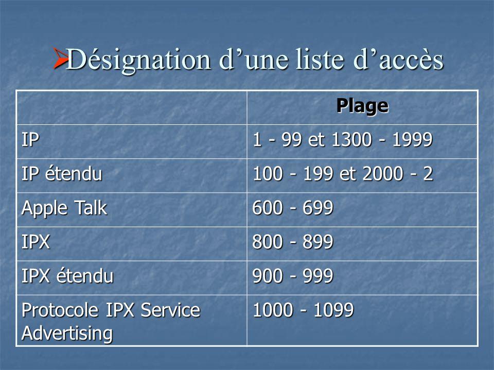  Désignation d'une liste d'accès Plage IP 1 - 99 et 1300 - 1999 IP étendu 100 - 199 et 2000 - 2 Apple Talk 600 - 699 IPX 800 - 899 IPX étendu 900 - 9