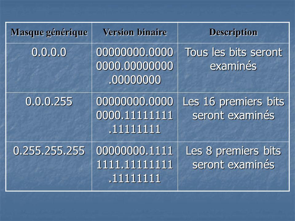 0.255.255.255 00000000.1111111 1.11111111.111111 11 Les 8 premiers bits seront examinés 255.255.255.255 11111111.1111111 1.11111111.111111 11 L adresse ne sera pas examinée.