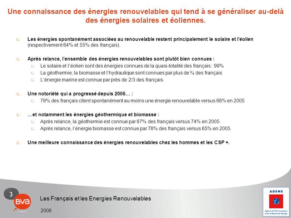3 Les Français et les Energies Renouvelables 2008 Les énergies spontanément associées au renouvelable restent principalement le solaire et l'éolien (r