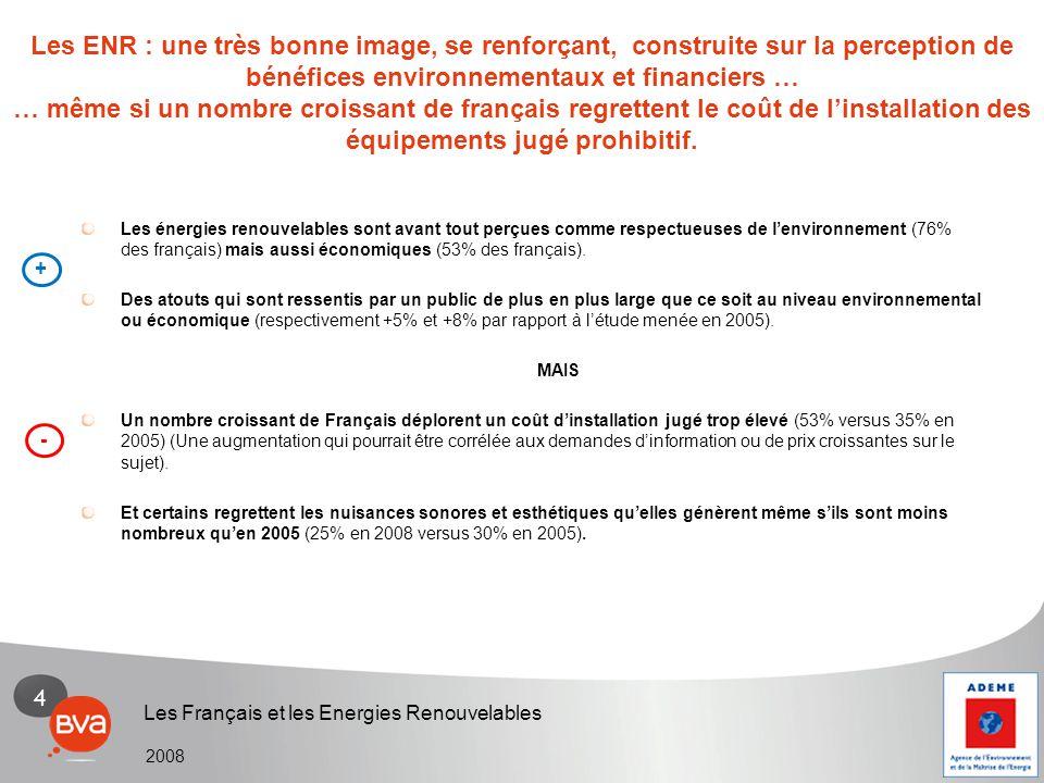 4 Les Français et les Energies Renouvelables 2008 Les énergies renouvelables sont avant tout perçues comme respectueuses de l'environnement (76% des f
