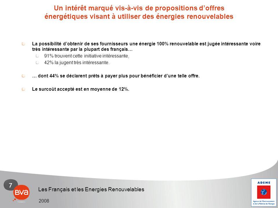 8 Les Français et les Energies Renouvelables 2008 17% des français déclarent posséder un équipement permettant d'utiliser des énergies renouvelables pour leur consommation d'énergie (un équipement permettant de brûler du bois pour plus de la moitié).