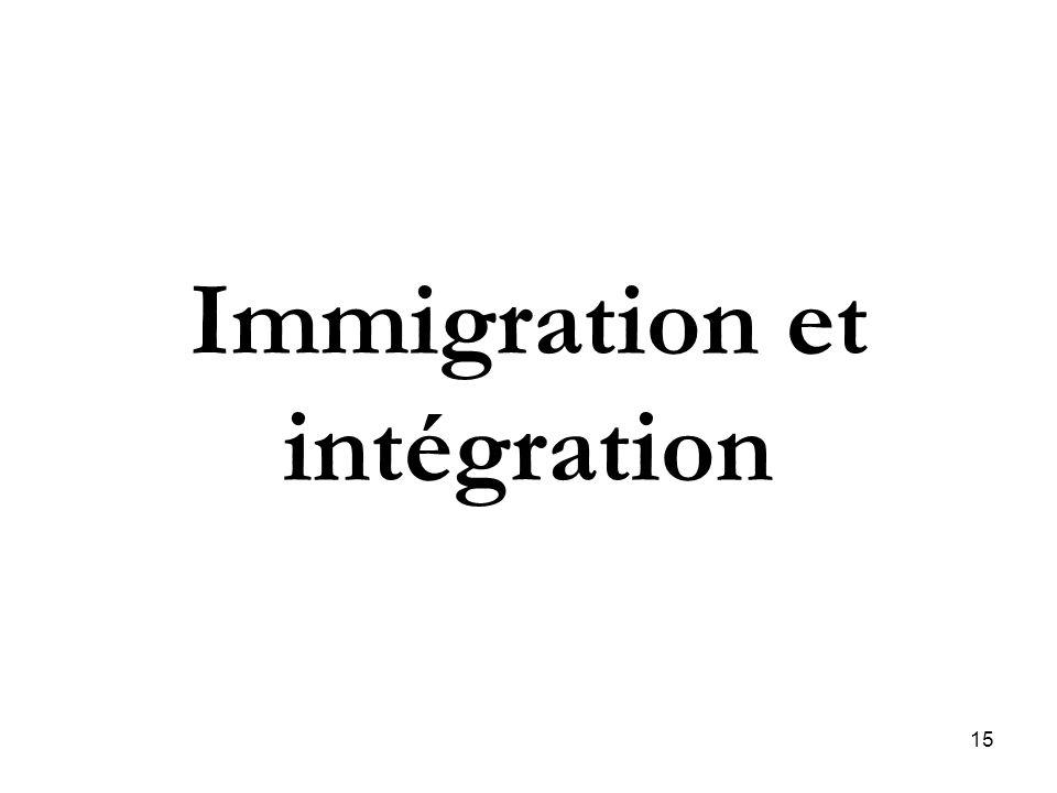 15 Immigration et intégration